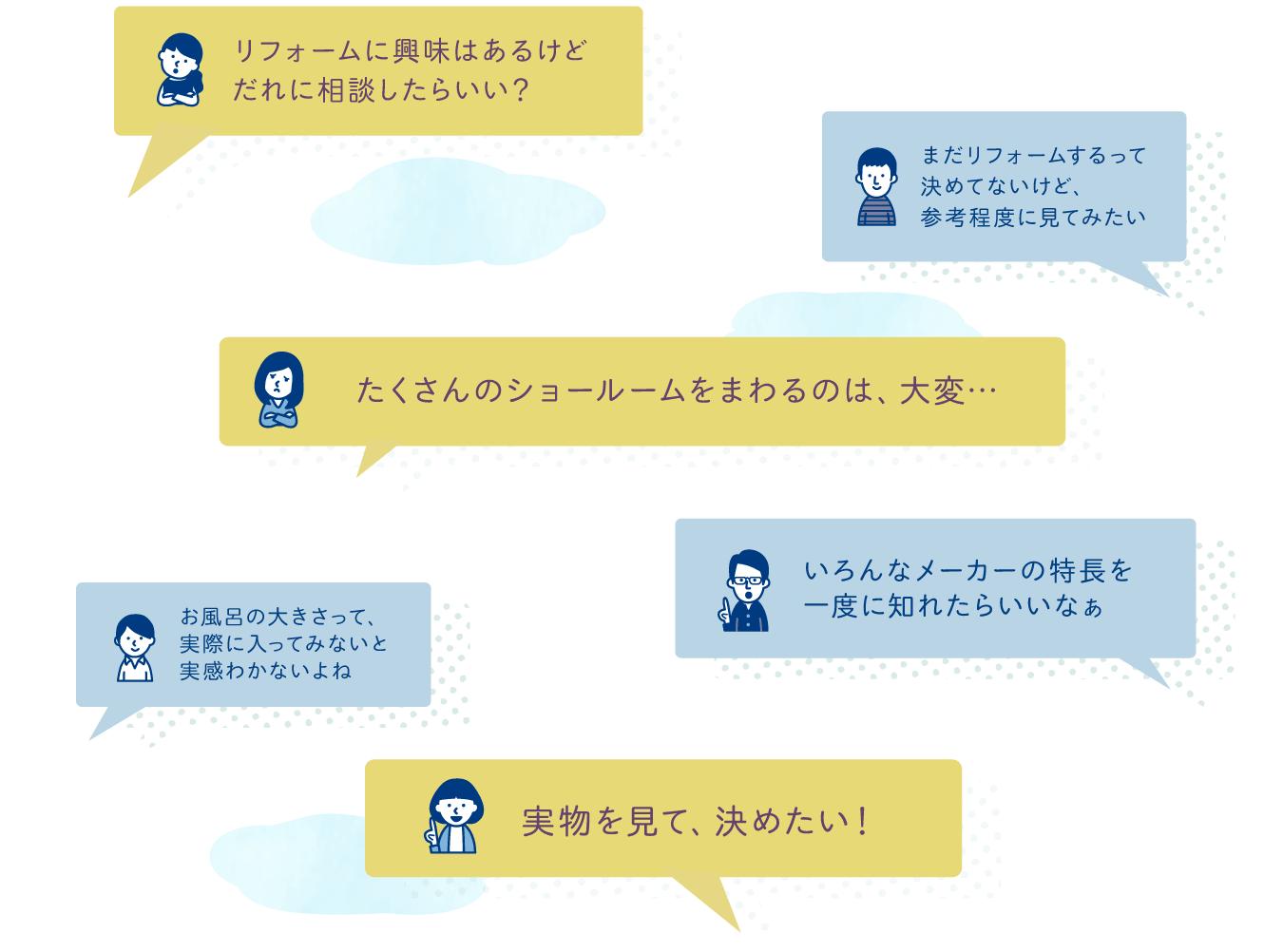 リフォームの疑問